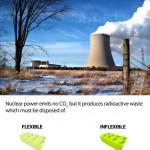 Cap8_F_nuclear