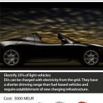 Change-Trans5_EV1_F